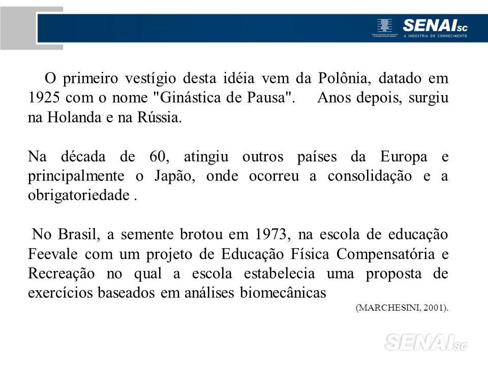 O primeiro vestígio desta idéia vem da Polônia, datado em 1925 com o nome Ginástica de Pausa . Anos depois, surgiu na Holanda e na Rússia.