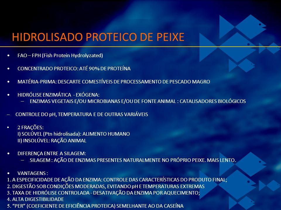 HIDROLISADO PROTEICO DE PEIXE
