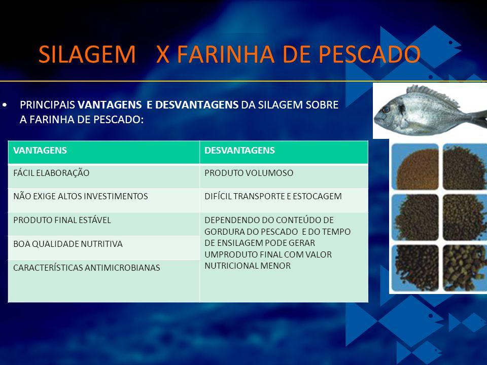 SILAGEM X FARINHA DE PESCADO