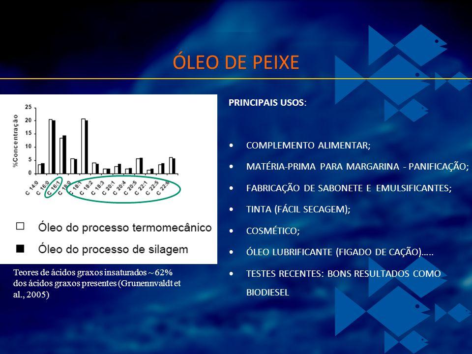 ÓLEO DE PEIXE PRINCIPAIS USOS: COMPLEMENTO ALIMENTAR;