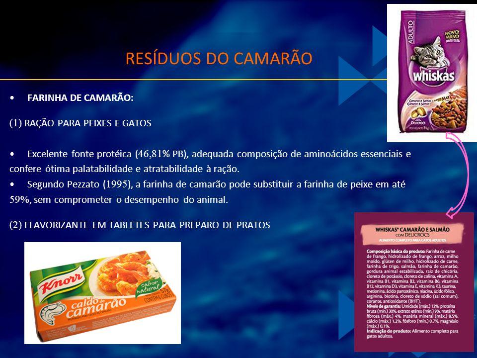 RESÍDUOS DO CAMARÃO FARINHA DE CAMARÃO: (1) RAÇÃO PARA PEIXES E GATOS