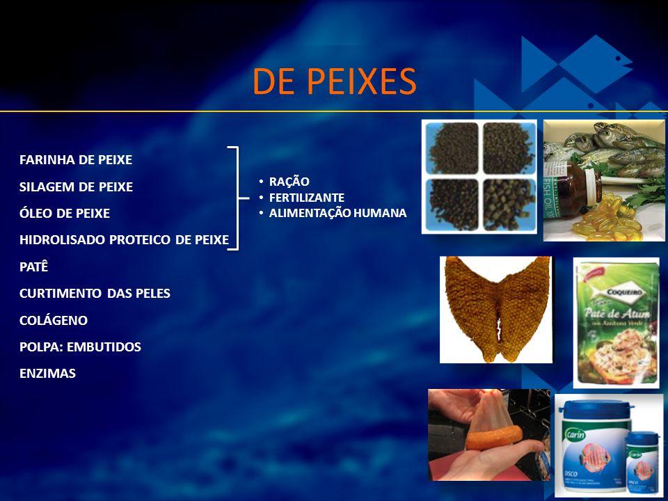 DE PEIXES FARINHA DE PEIXE SILAGEM DE PEIXE ÓLEO DE PEIXE