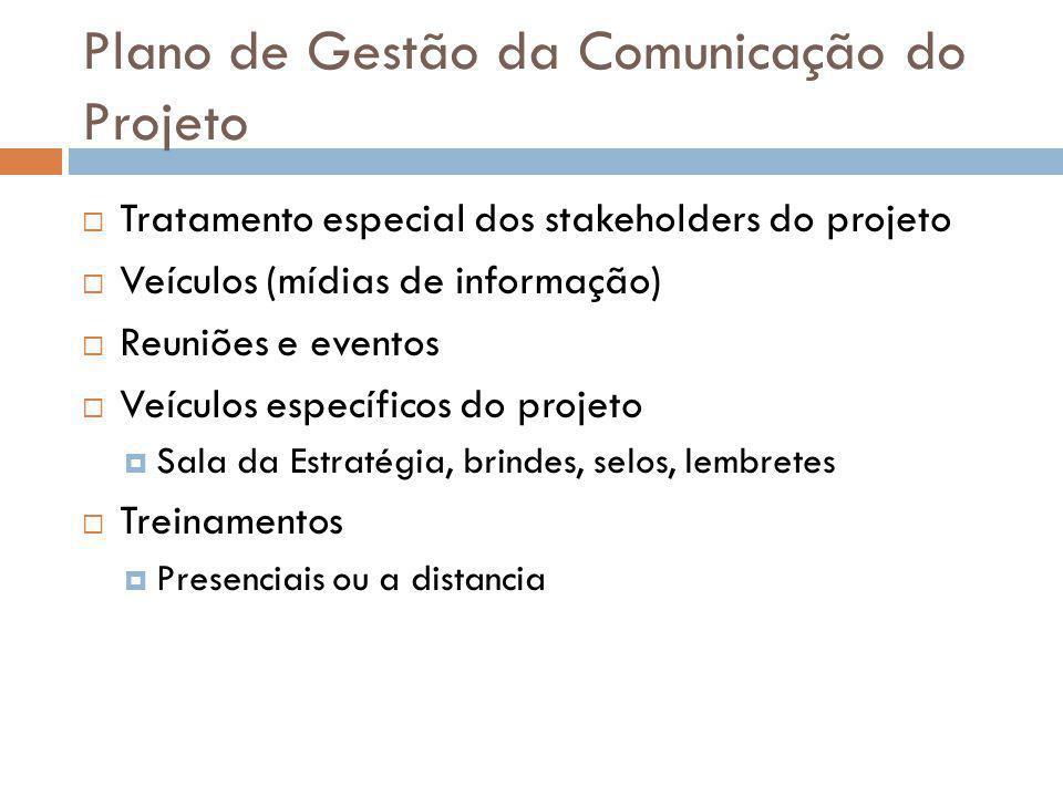 Plano de Gestão da Comunicação do Projeto