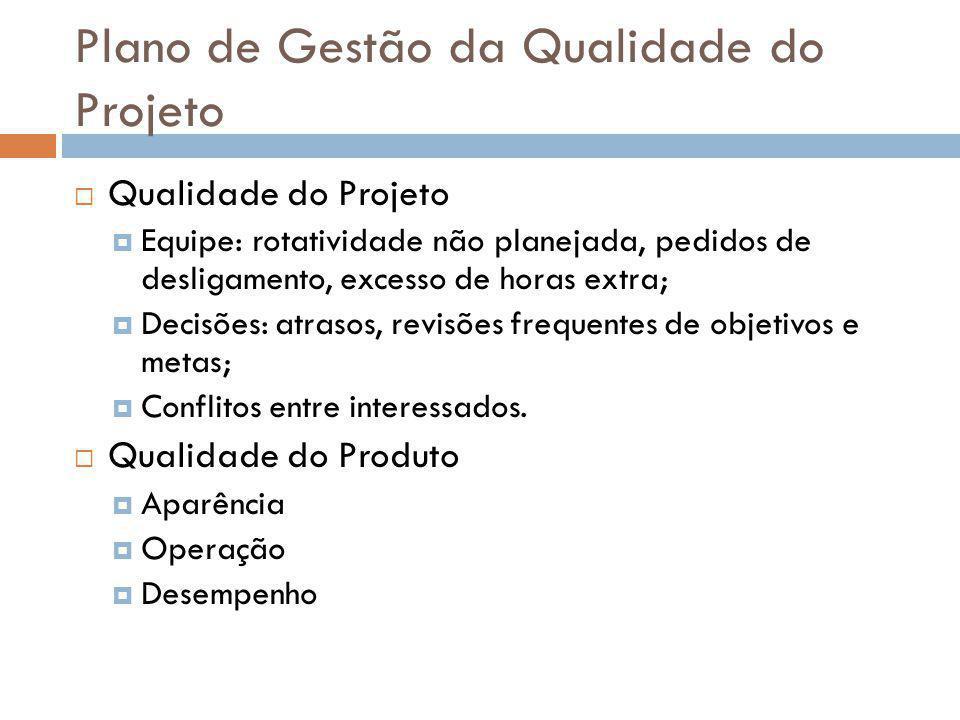 Plano de Gestão da Qualidade do Projeto