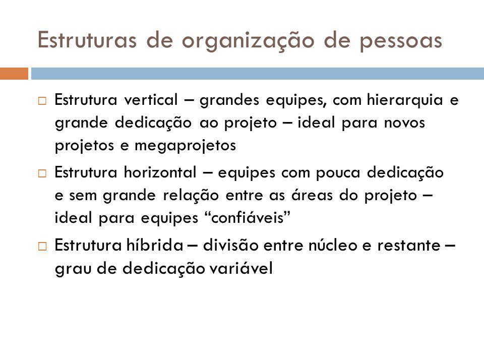 Estruturas de organização de pessoas