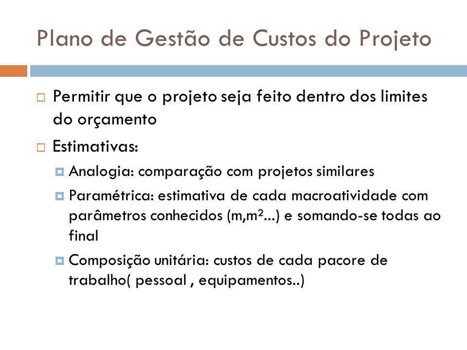 Plano de Gestão de Custos do Projeto