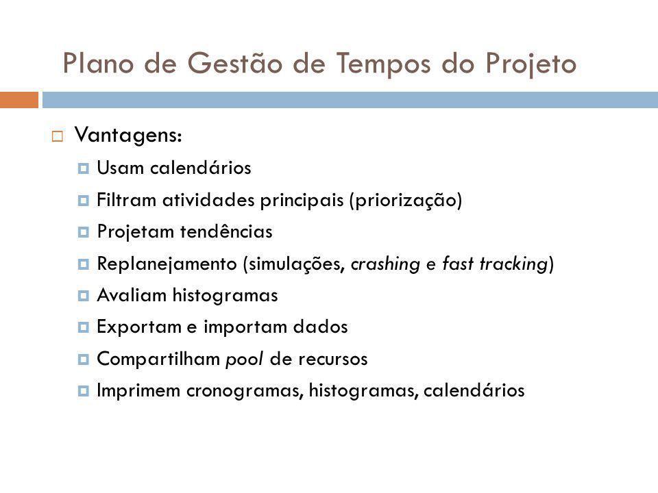 Plano de Gestão de Tempos do Projeto