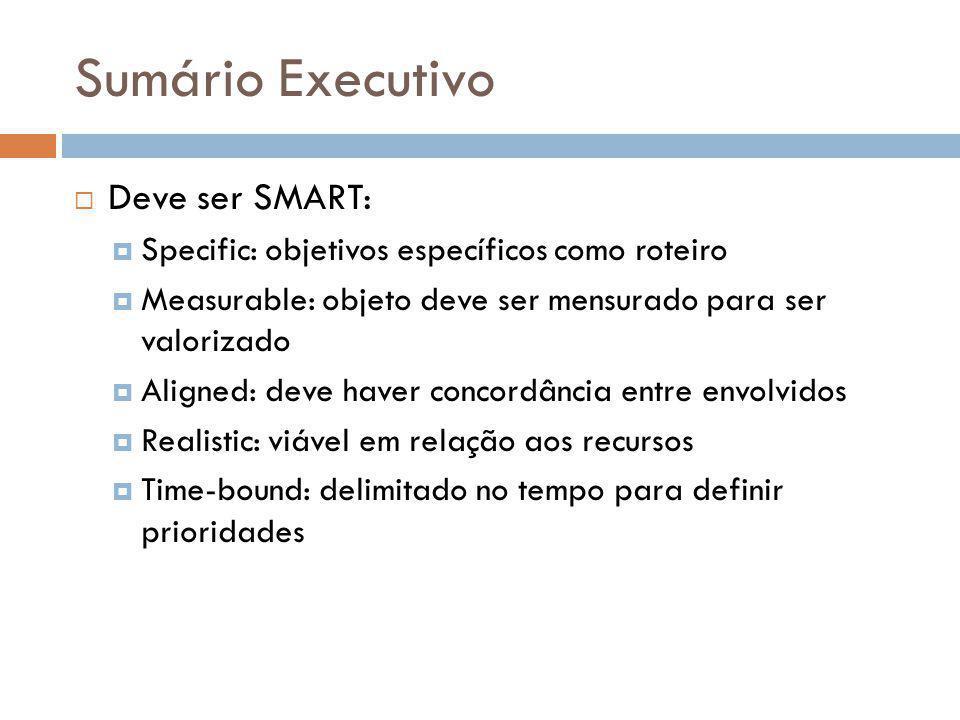Sumário Executivo Deve ser SMART: