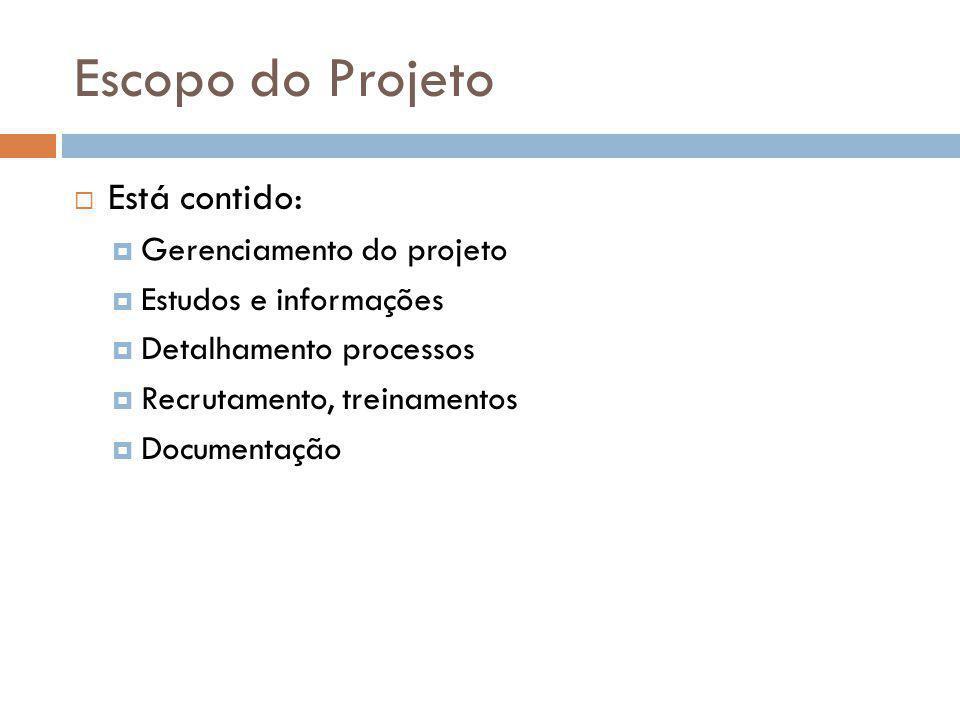 Escopo do Projeto Está contido: Gerenciamento do projeto