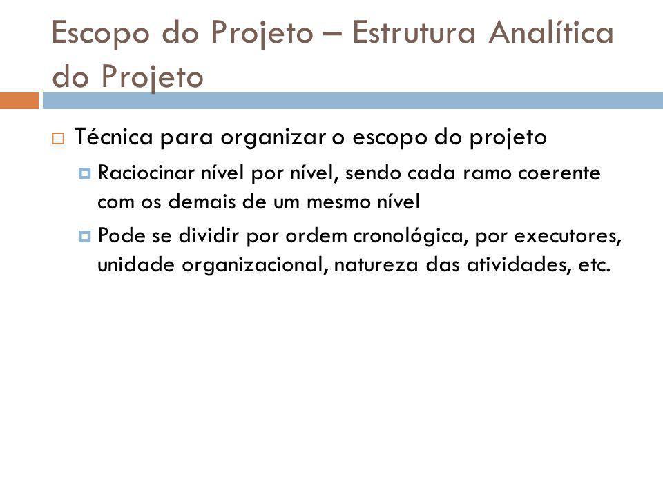 Escopo do Projeto – Estrutura Analítica do Projeto