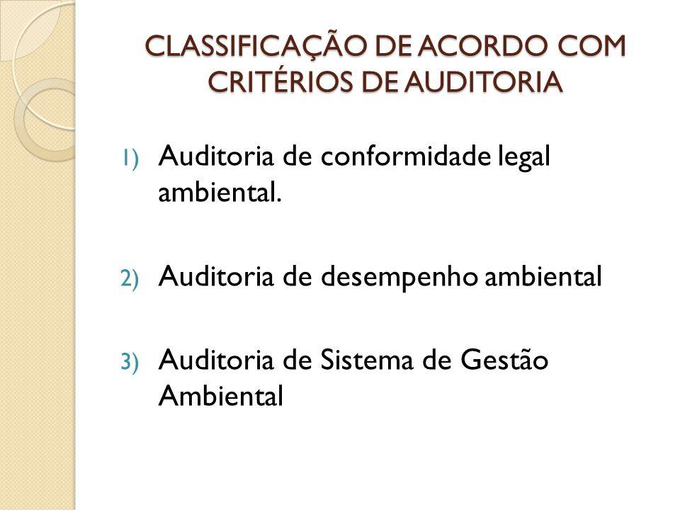 CLASSIFICAÇÃO DE ACORDO COM CRITÉRIOS DE AUDITORIA