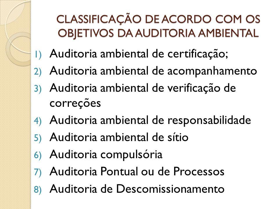 CLASSIFICAÇÃO DE ACORDO COM OS OBJETIVOS DA AUDITORIA AMBIENTAL
