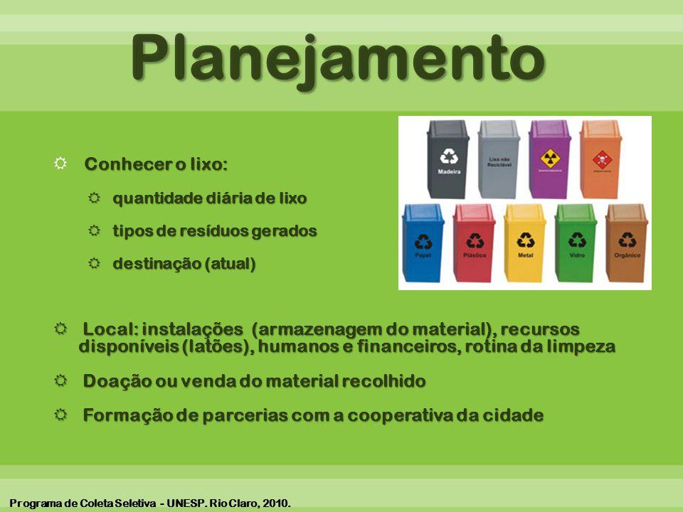 Planejamento Conhecer o lixo: