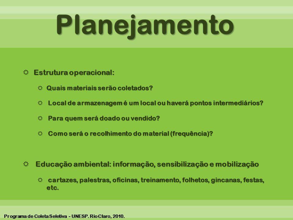 Planejamento Estrutura operacional: