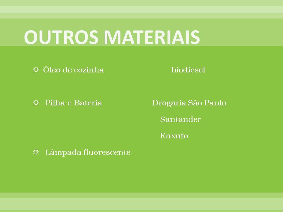 OUTROS MATERIAIS Óleo de cozinha biodiesel