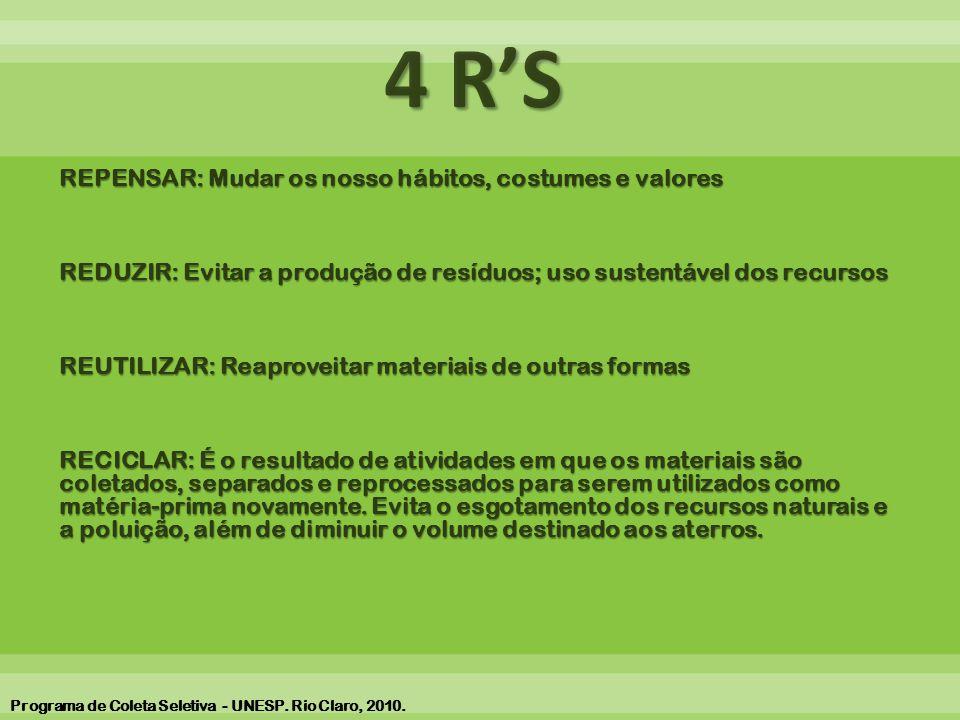 4 R'S