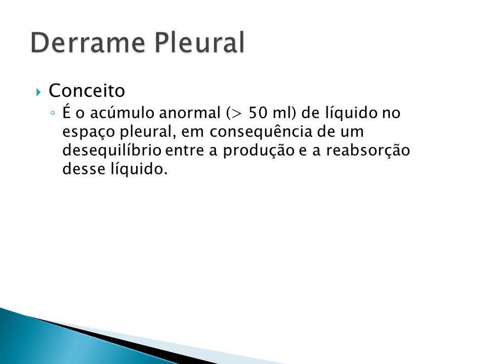 Derrame Pleural Conceito
