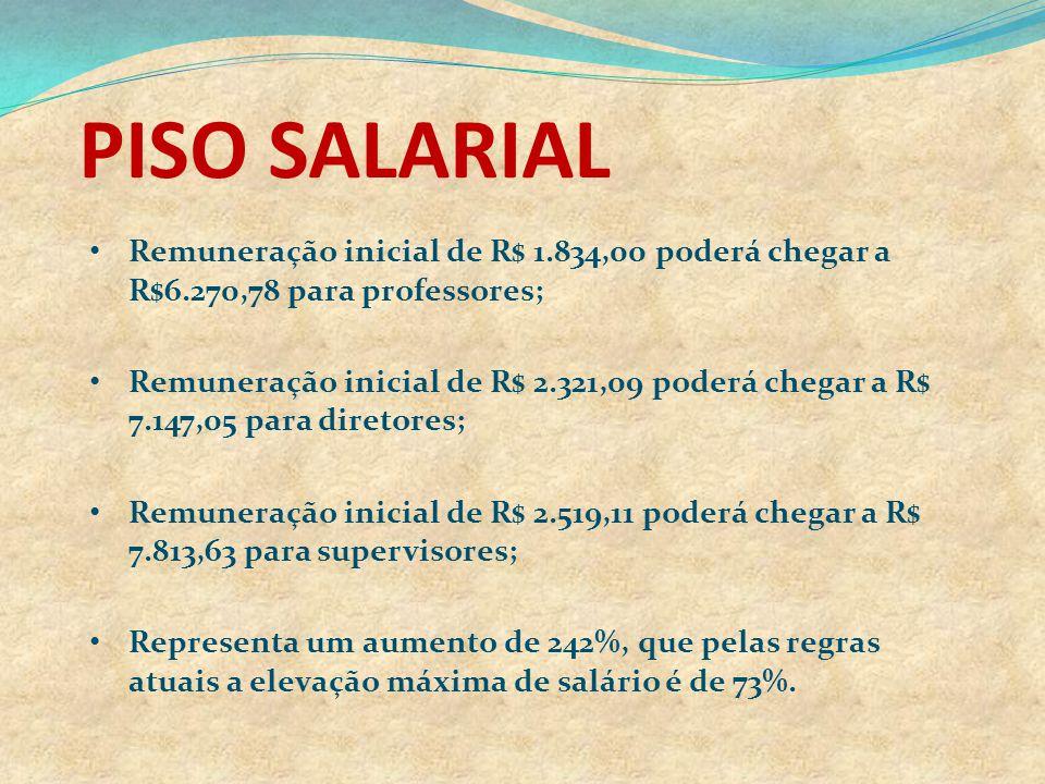 PISO SALARIAL Remuneração inicial de R$ 1.834,00 poderá chegar a R$6.270,78 para professores;