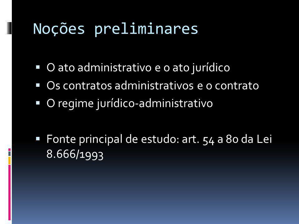 Noções preliminares O ato administrativo e o ato jurídico