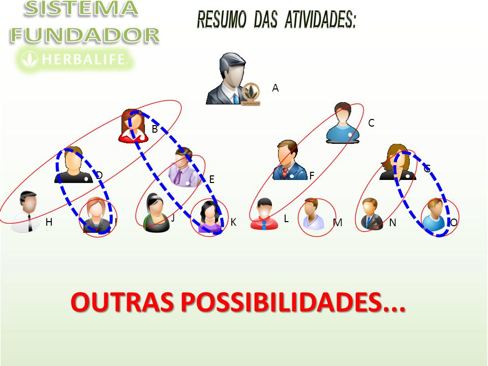 OUTRAS POSSIBILIDADES...