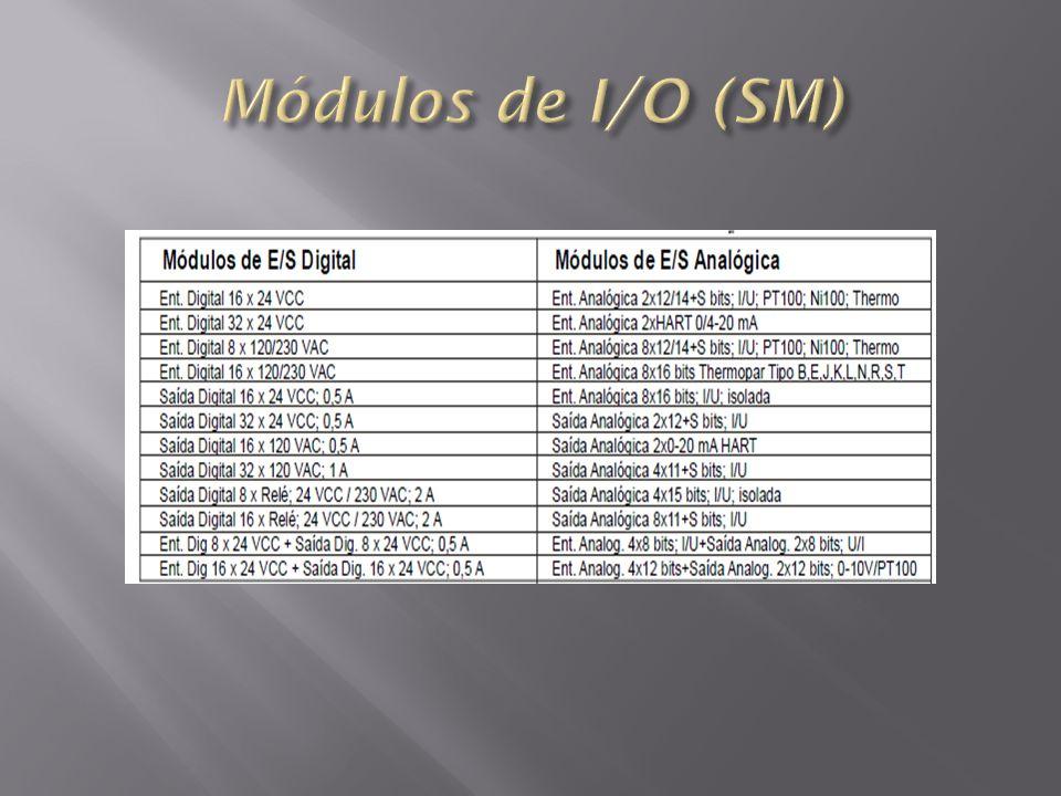 Módulos de I/O (SM)