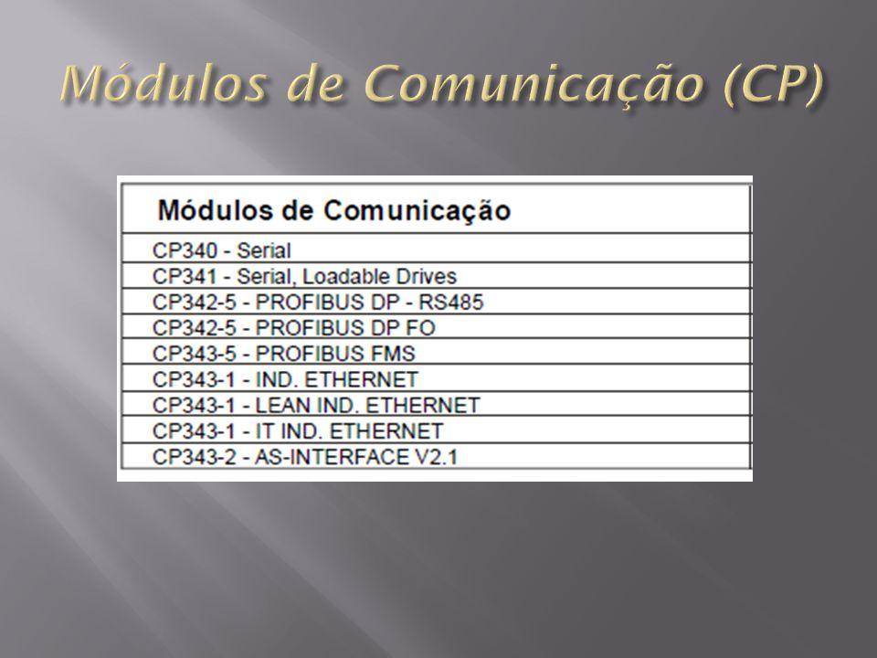Módulos de Comunicação (CP)