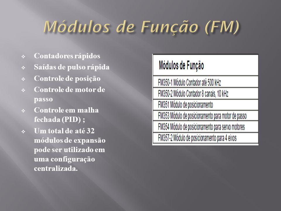 Módulos de Função (FM) Contadores rápidos Saídas de pulso rápida