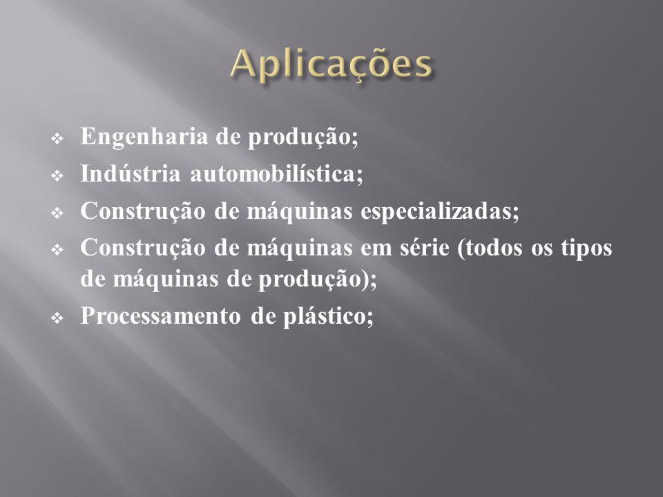 Aplicações Engenharia de produção; Indústria automobilística;