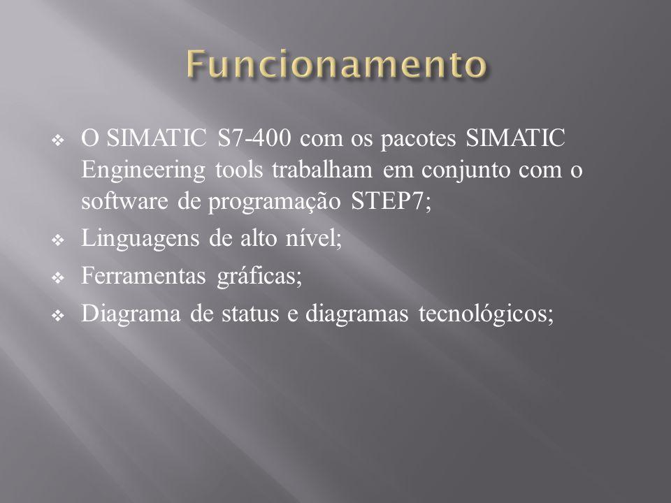 Funcionamento O SIMATIC S7-400 com os pacotes SIMATIC Engineering tools trabalham em conjunto com o software de programação STEP7;