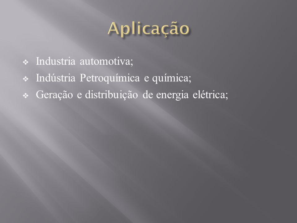 Aplicação Industria automotiva; Indústria Petroquímica e química;