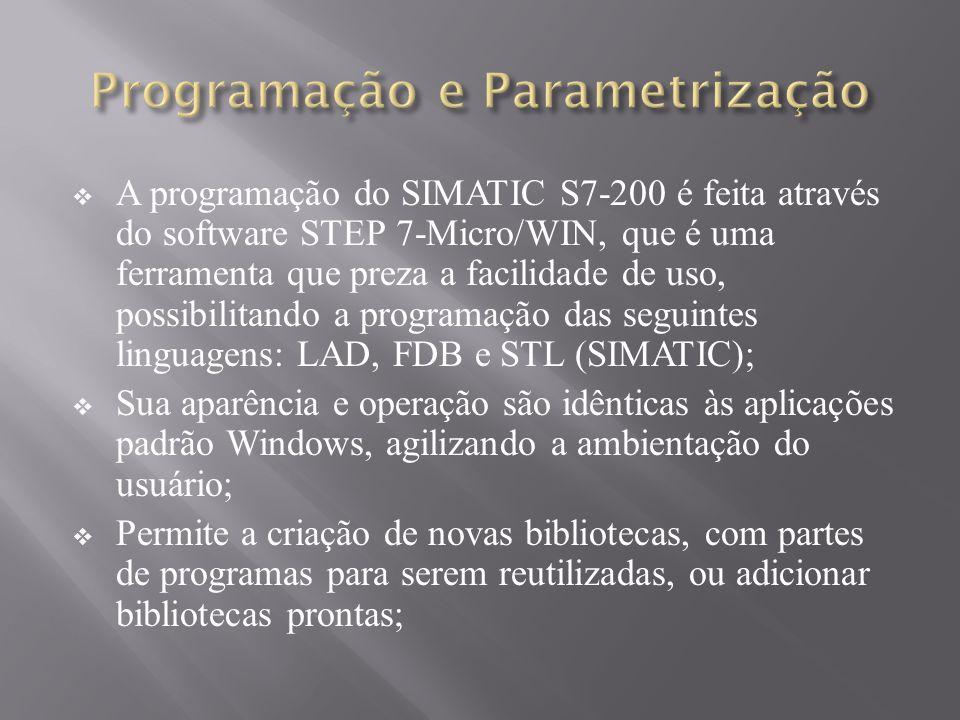 Programação e Parametrização