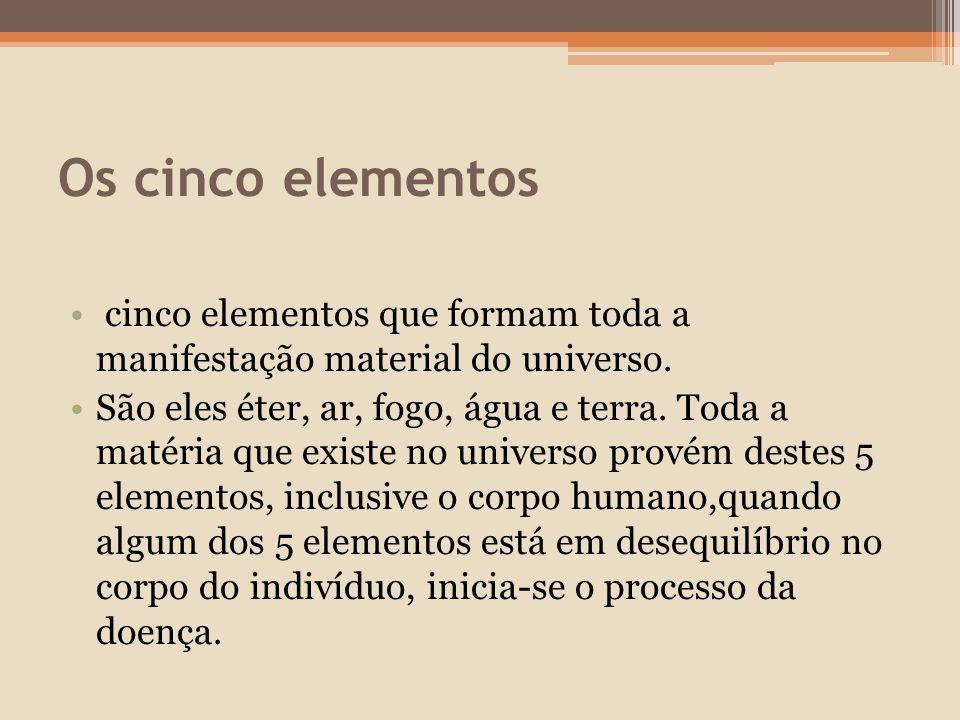 Os cinco elementos cinco elementos que formam toda a manifestação material do universo.