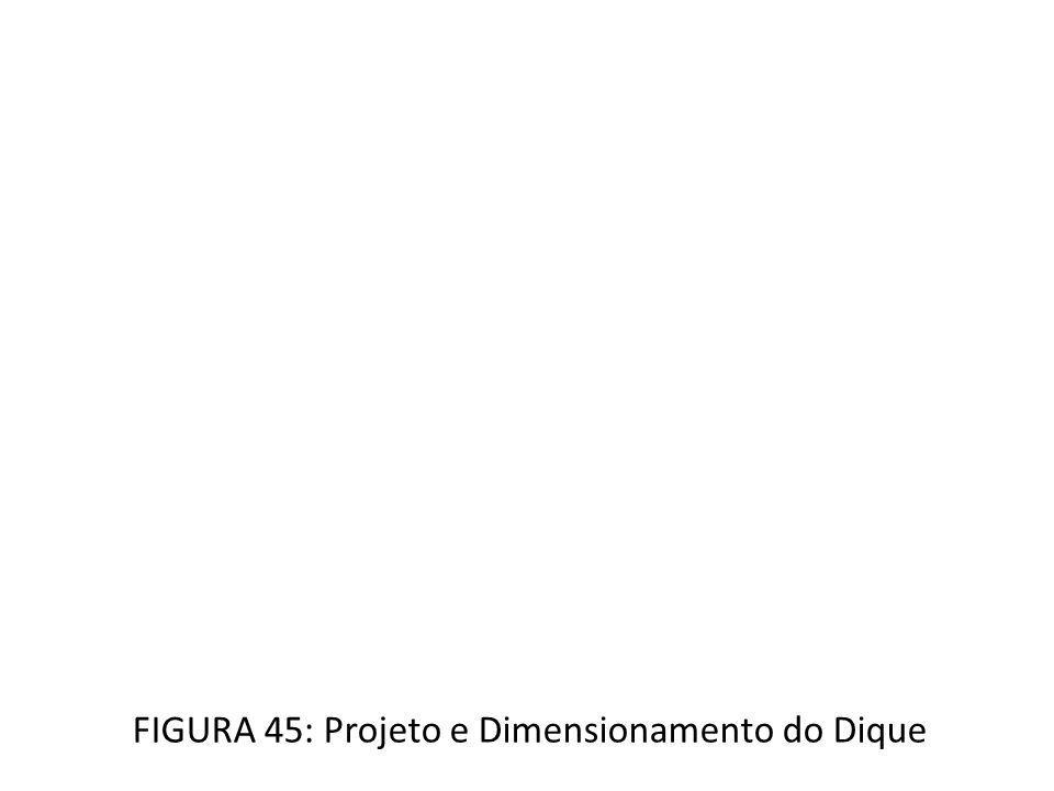 FIGURA 45: Projeto e Dimensionamento do Dique