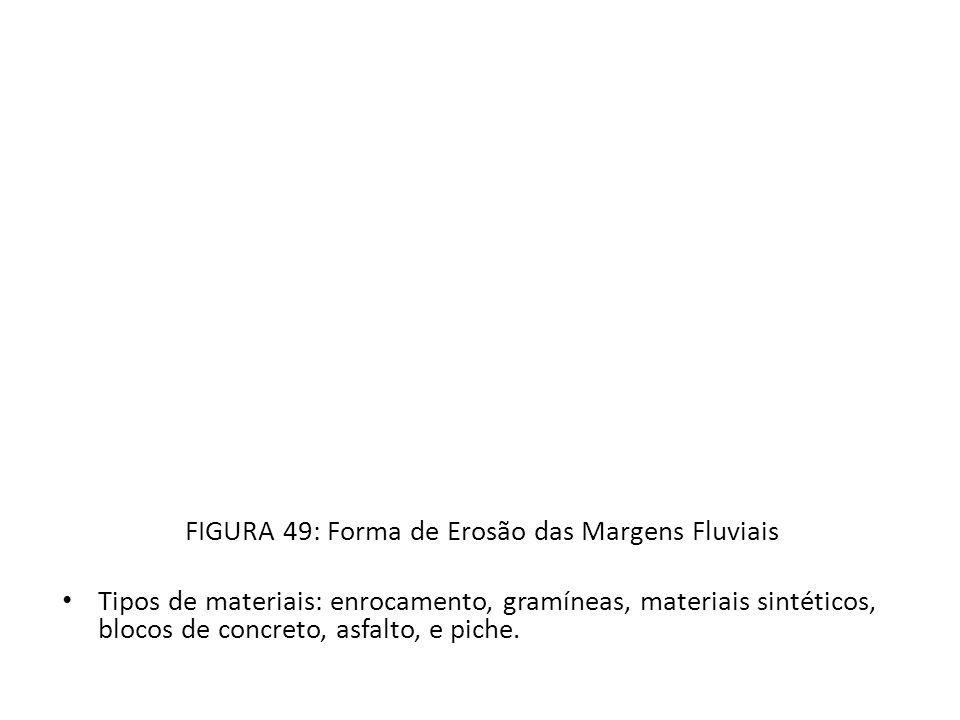 FIGURA 49: Forma de Erosão das Margens Fluviais