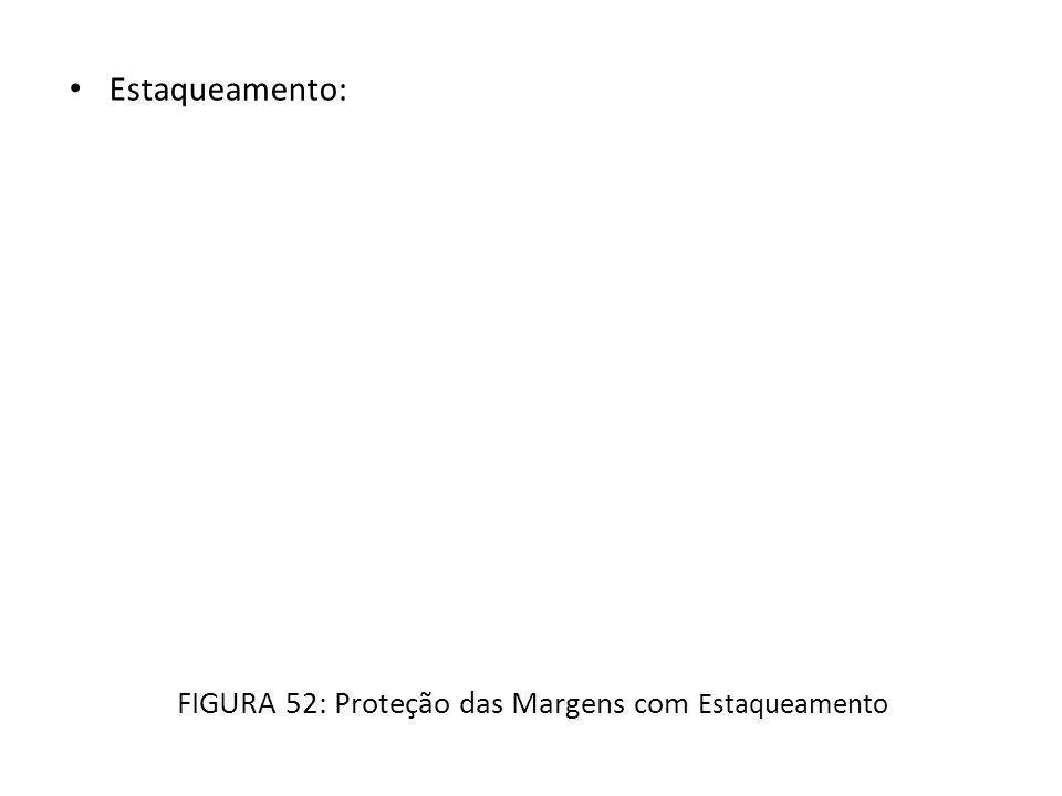 FIGURA 52: Proteção das Margens com Estaqueamento