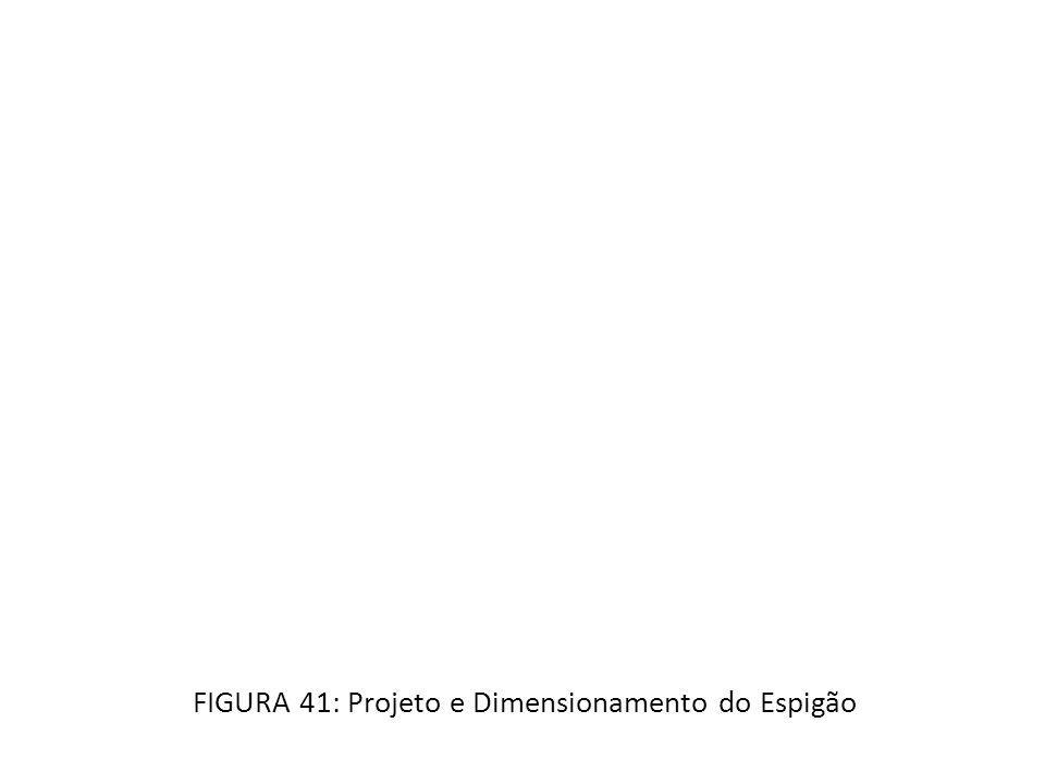FIGURA 41: Projeto e Dimensionamento do Espigão