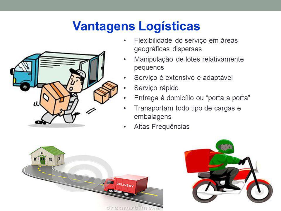 Vantagens Logísticas Flexibilidade do serviço em áreas geográficas dispersas. Manipulação de lotes relativamente pequenos.