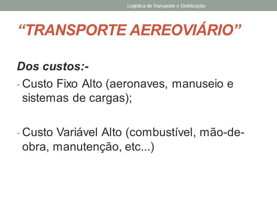 TRANSPORTE AEREOVIÁRIO