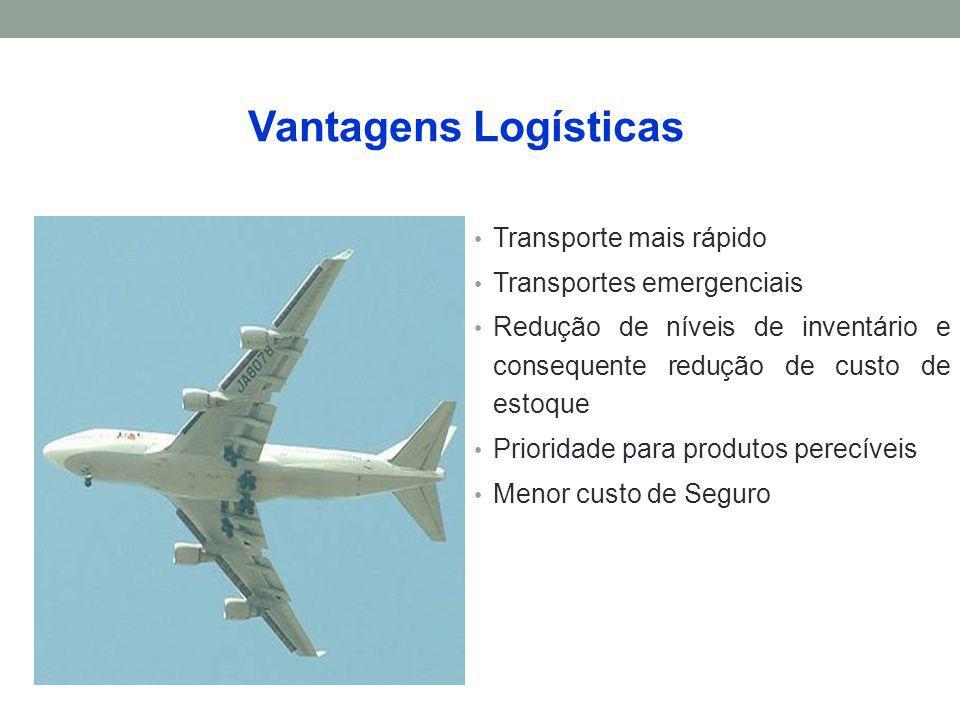 Vantagens Logísticas Transporte mais rápido Transportes emergenciais