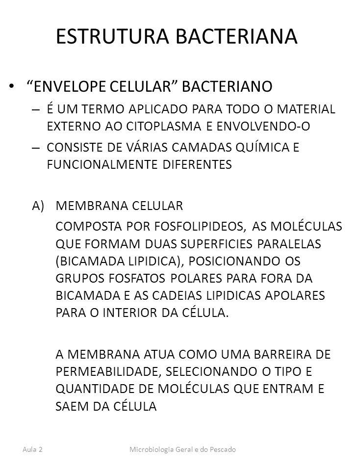 Microbiologia Geral e do Pescado
