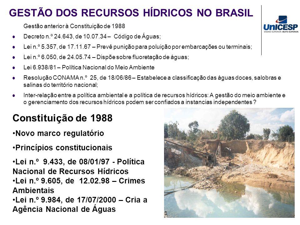 GESTÃO DOS RECURSOS HÍDRICOS NO BRASIL