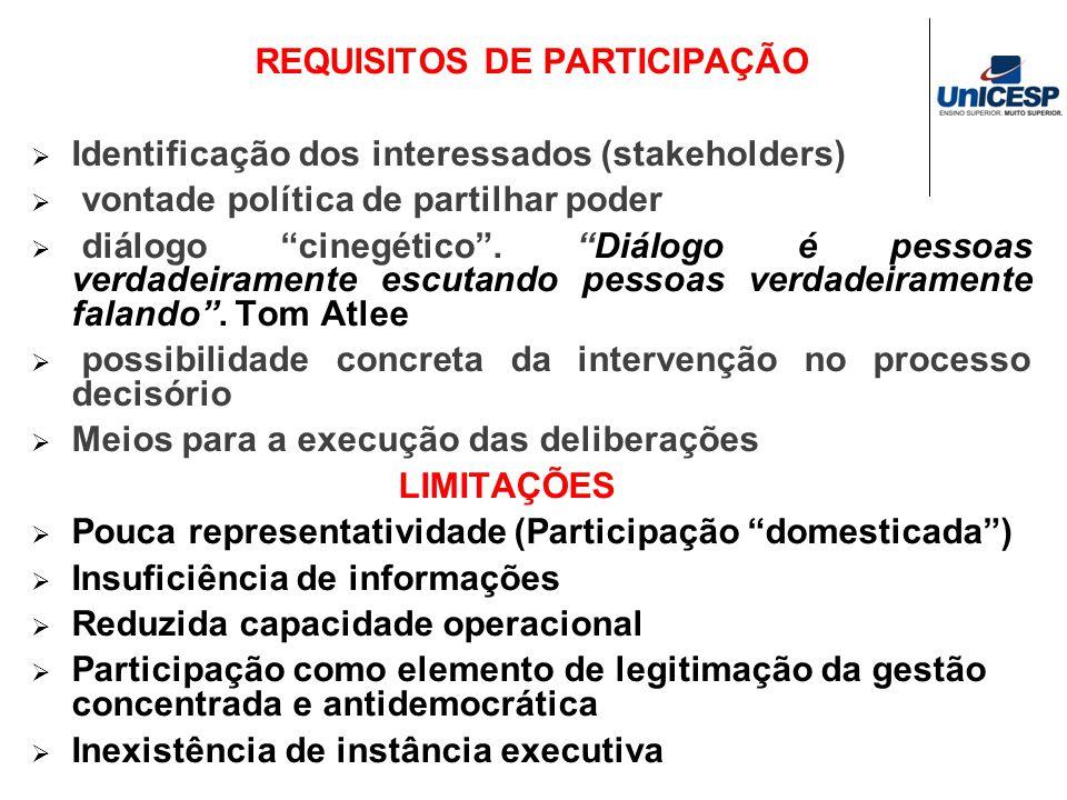REQUISITOS DE PARTICIPAÇÃO