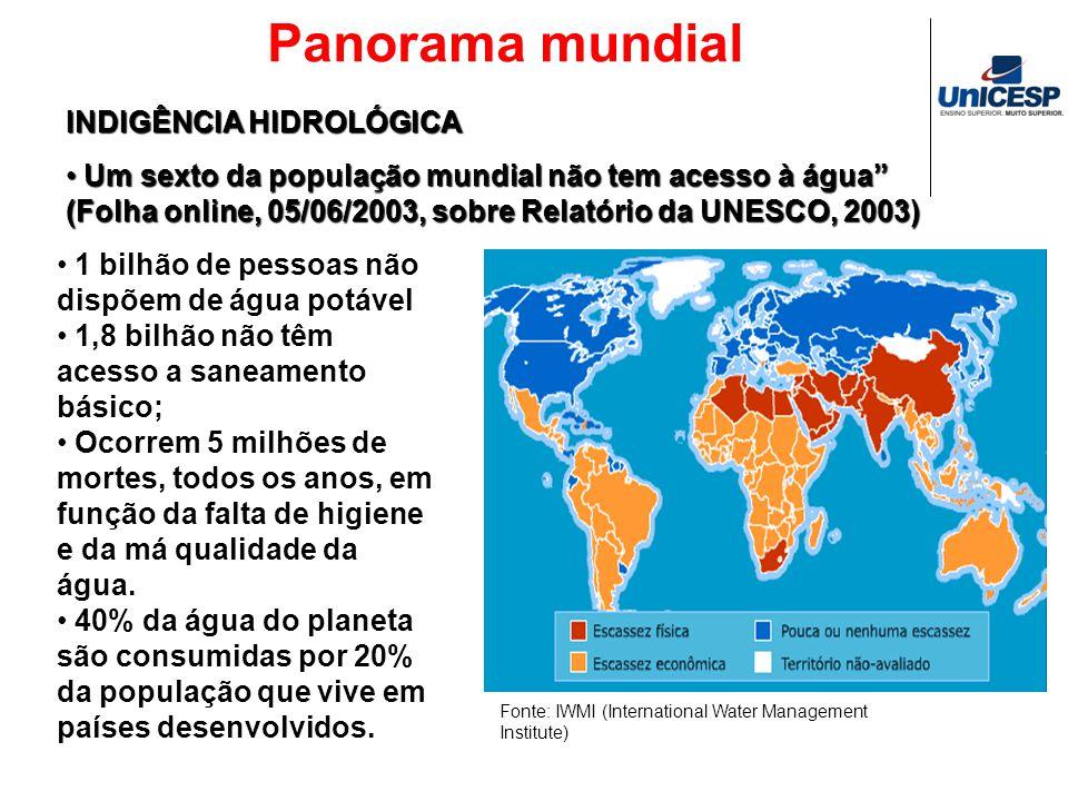 Panorama mundial INDIGÊNCIA HIDROLÓGICA