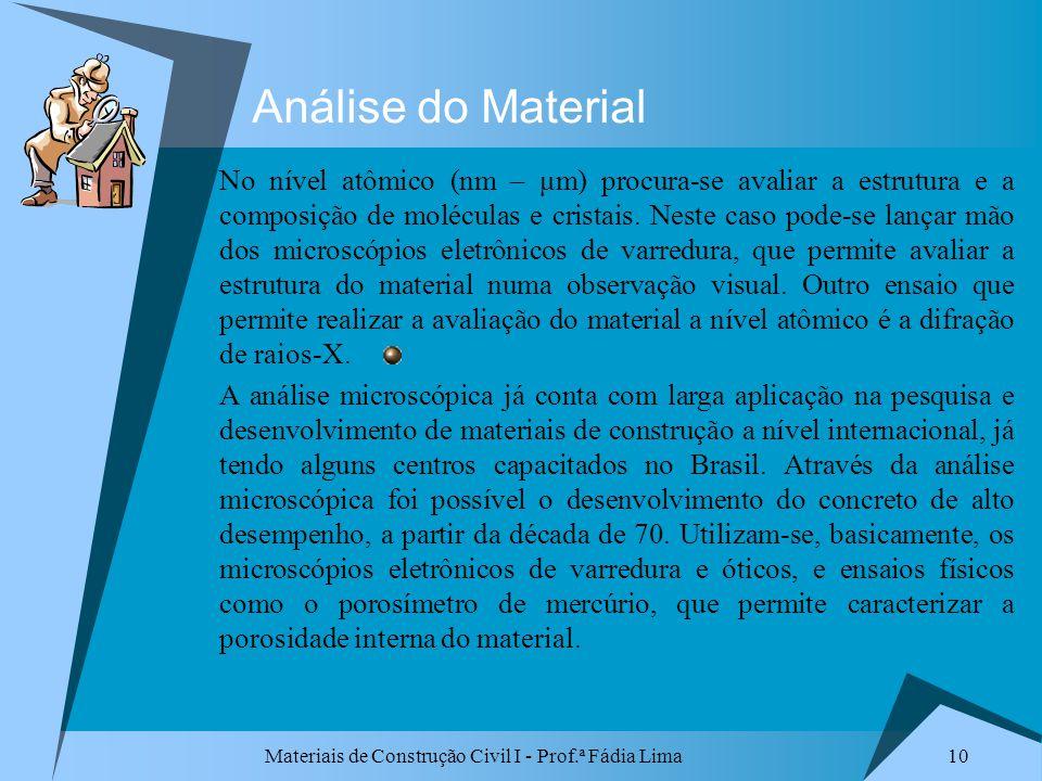 Análise do Material