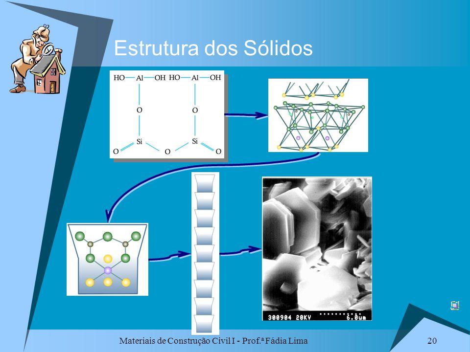 Estrutura dos Sólidos Materiais de Construção Civil I - Prof.ª Fádia Lima