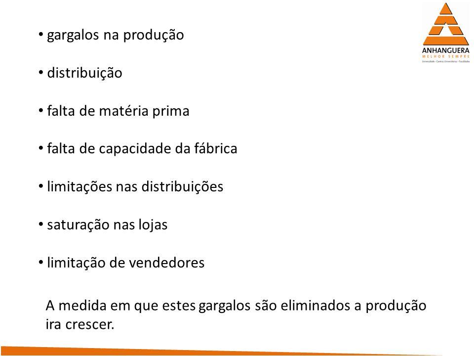 gargalos na produção distribuição. falta de matéria prima. falta de capacidade da fábrica. limitações nas distribuições.