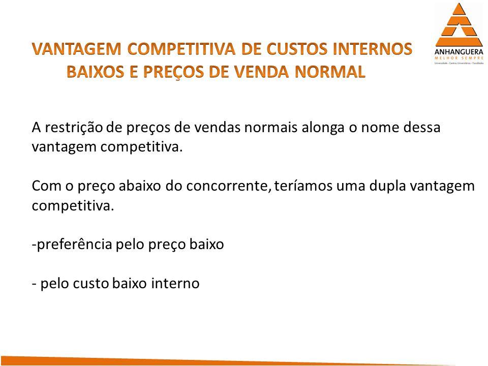 VANTAGEM COMPETITIVA DE CUSTOS INTERNOS
