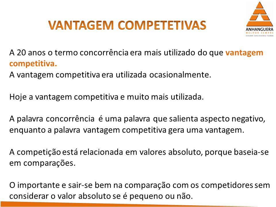 VANTAGEM COMPETETIVAS