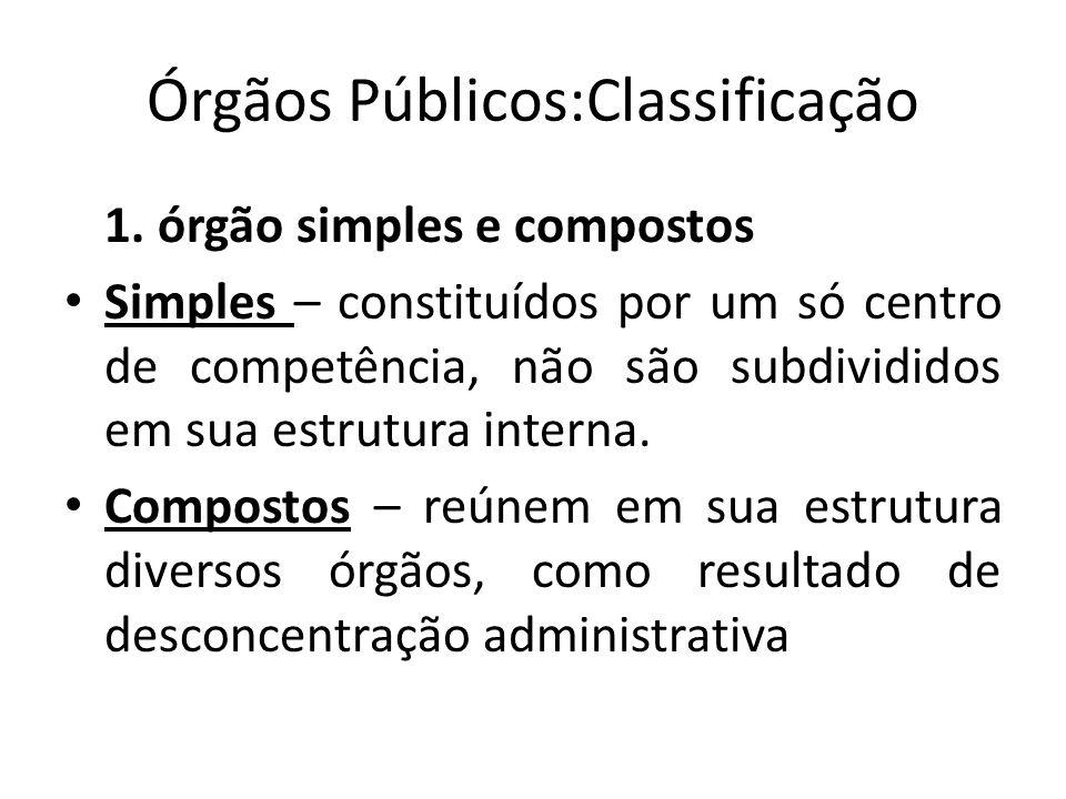 Órgãos Públicos:Classificação