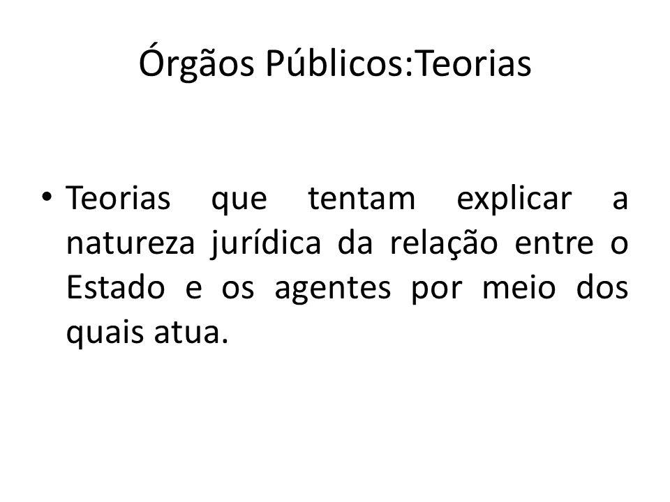 Órgãos Públicos:Teorias